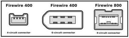 Firewire Identification Chart