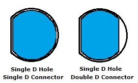 D Shaped Connector Example