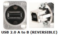 NAUSB - USB A to B or B to A Bulkhead XLR D-Series Mount