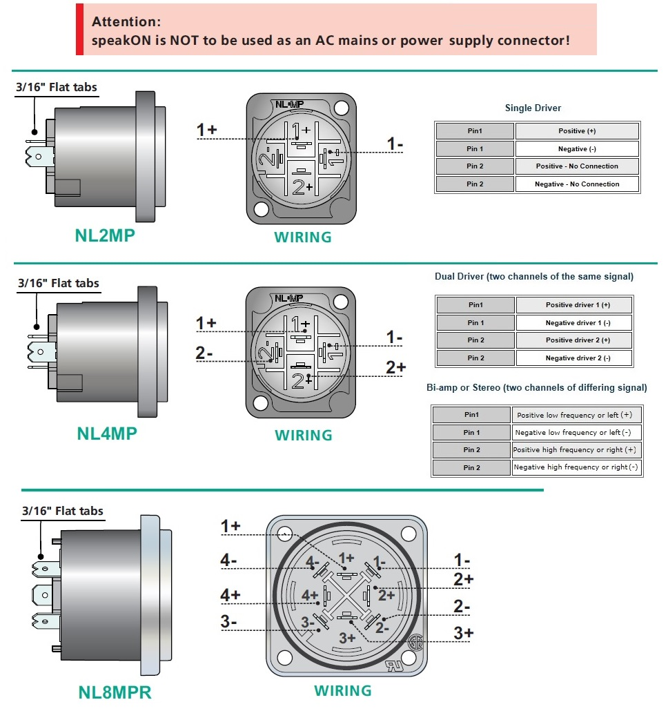 Combo Xlr Wiring Diagram | Wiring Diagram on